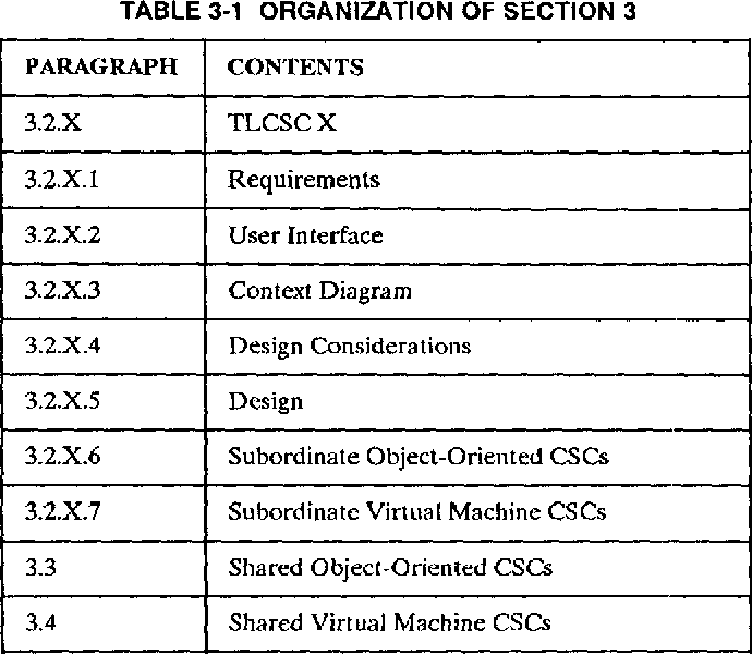 Table 3 From Experiences In Preparing A Dod Std 2167a Software Design Document For An Ada Project Semantic Scholar