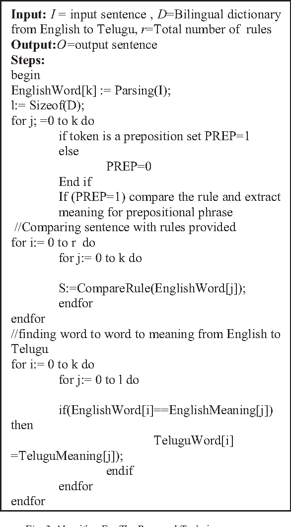 Figure 2 from Rule-based machine translation from English to