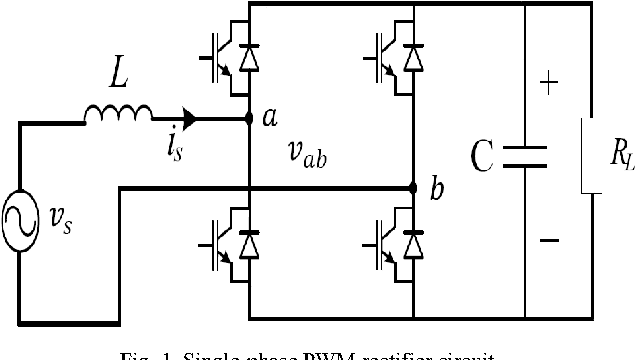 Phase rectifier single Single and