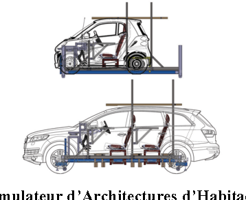 Using A Scalable Mock Up Unit To Consider Ergonomics Aspects During Industrial Vehicles Design Process Semantic Scholar