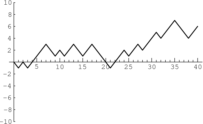 PDF] Introduction to Probability - Semantic Scholar