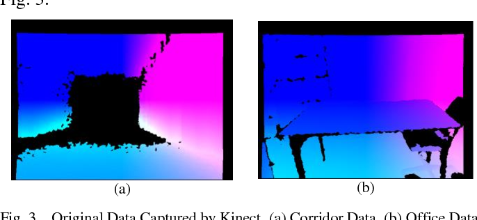 PDF] Plane Segmentation of Kinect Point Clouds using RANSAC