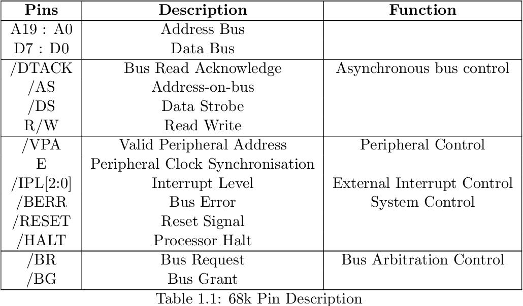 PDF] A Motorola MC68008 Op-code compatible VHDL