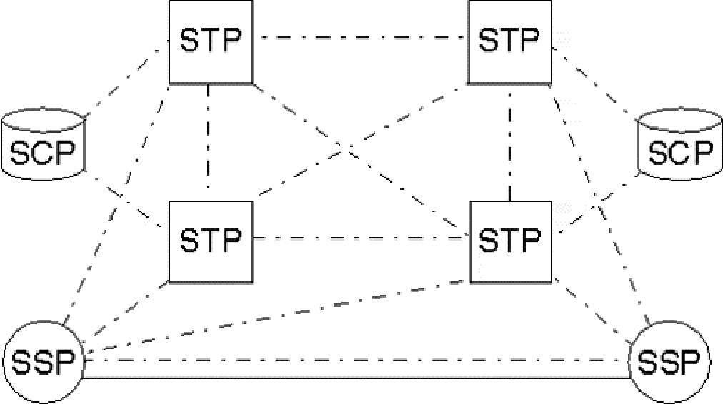 figure 4-2