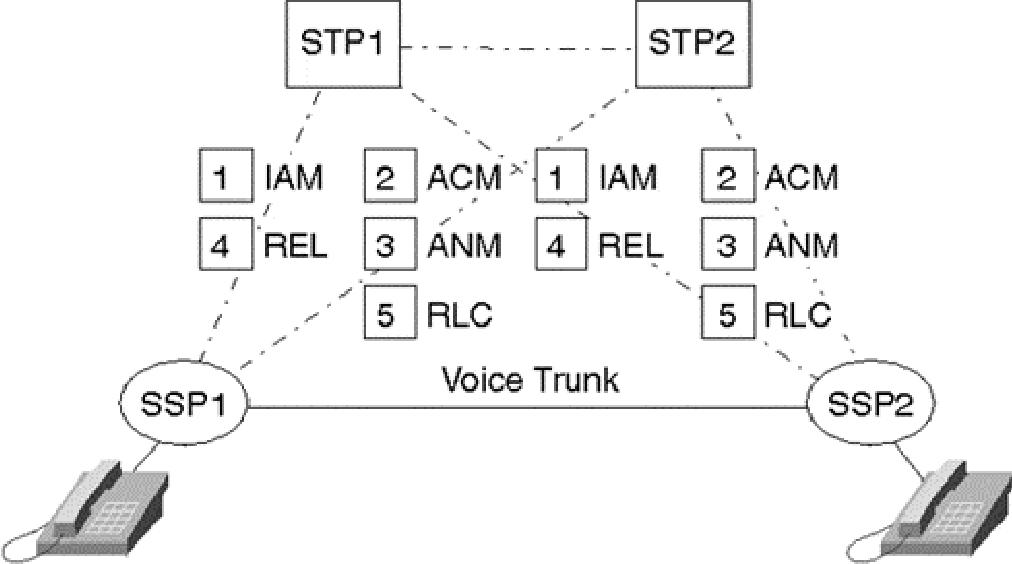 figure 4-16