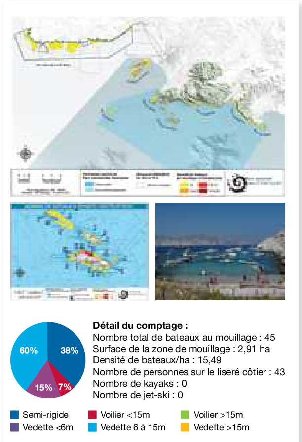 PDF] Visitor Use observation and monitoring in Mediterranean ...
