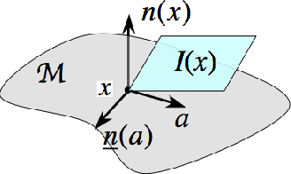 figure 19.7