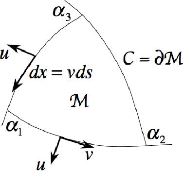 figure 19.9