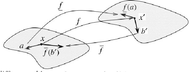 figure 19.3
