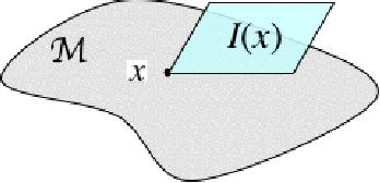 figure 19.5