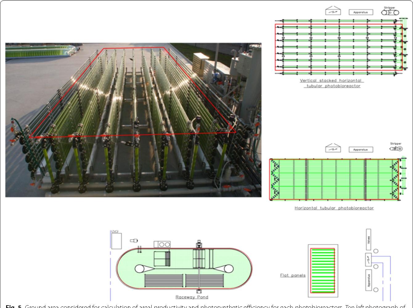 Comparison Of Four Outdoor Pilot Scale Photobioreactors Semantic Scholar