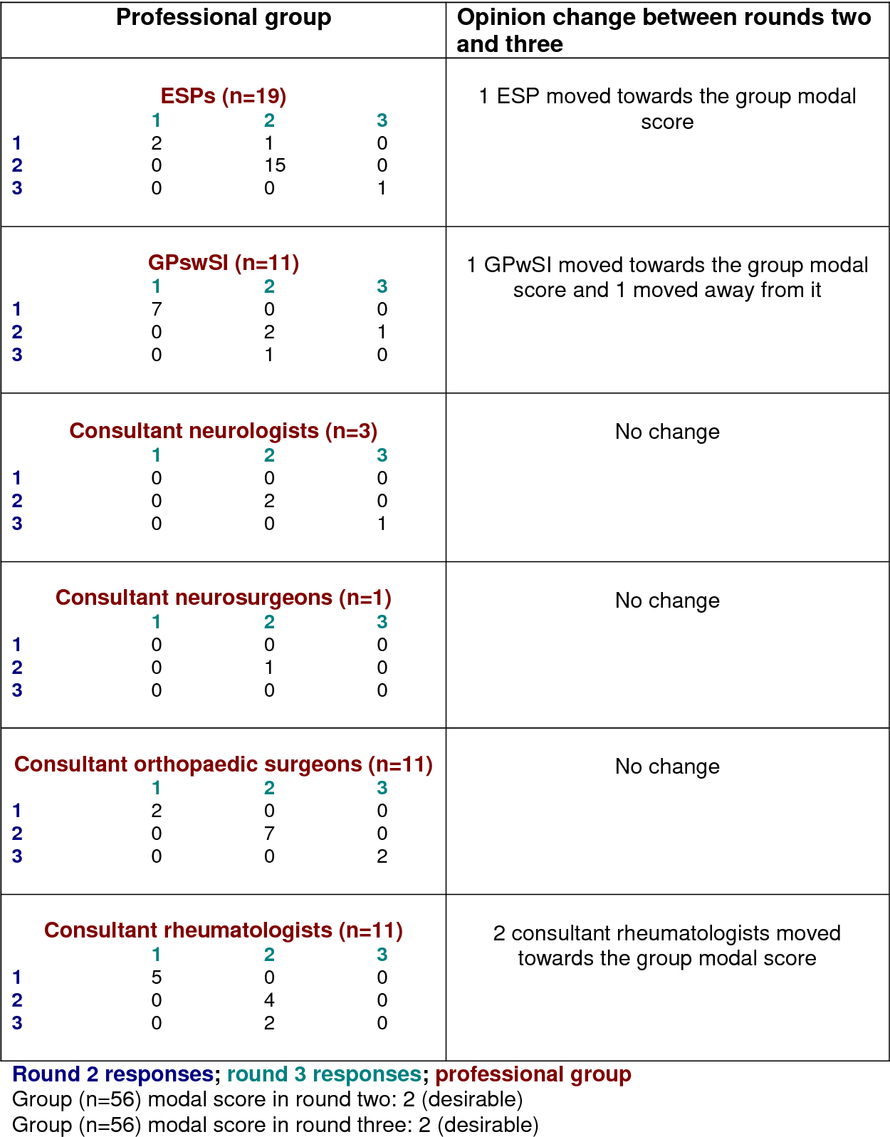 table 9.13