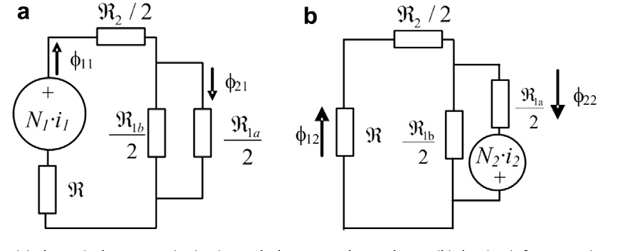 Dynamic model for AC and DC contactors - Simulation and