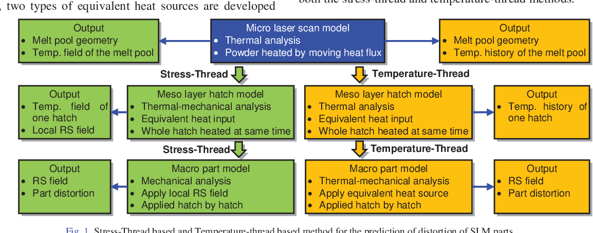 Figure 1 from CIRP Conference on Surface Integrity ( CIRP