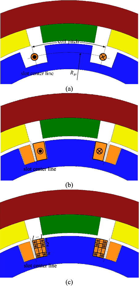 Analytical Solution of the Magnetic Field and EMF