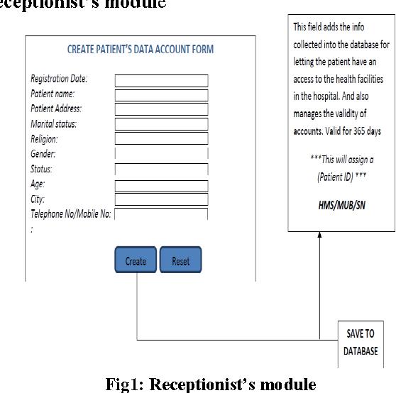 Pdf Design And Implementation Of Hospital Management System Semantic Scholar