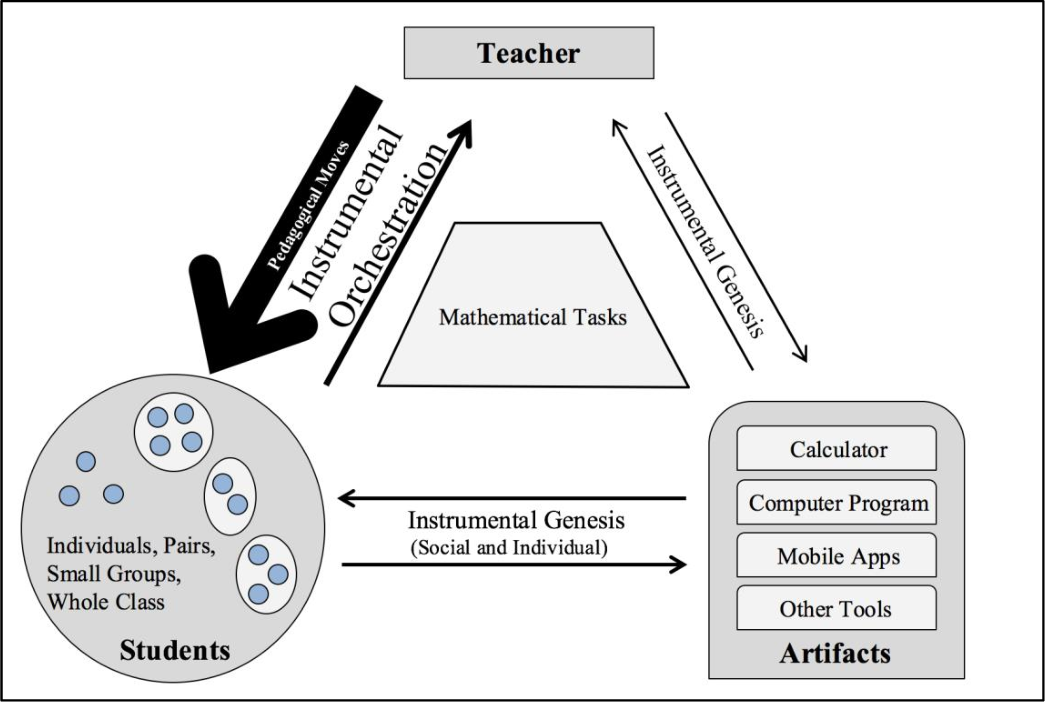 PDF] Pedagogical Moves as Characteristics of One