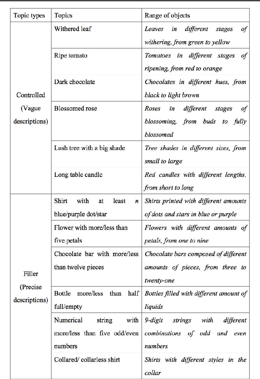 Vagueness and Language Use
