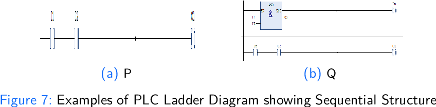 Source Code Metrics For Programmable Logic Controller Plc Ladder Diagram Ld Visual Programming Language Semantic Scholar