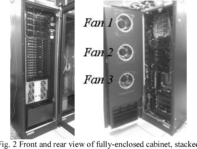 Figure 2 From Experimental Characterization Of The Rear Door Fans