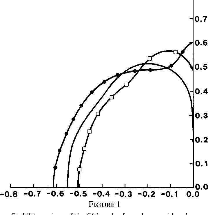 PDF] Some practical Runge-Kutta formulas - Semantic Scholar