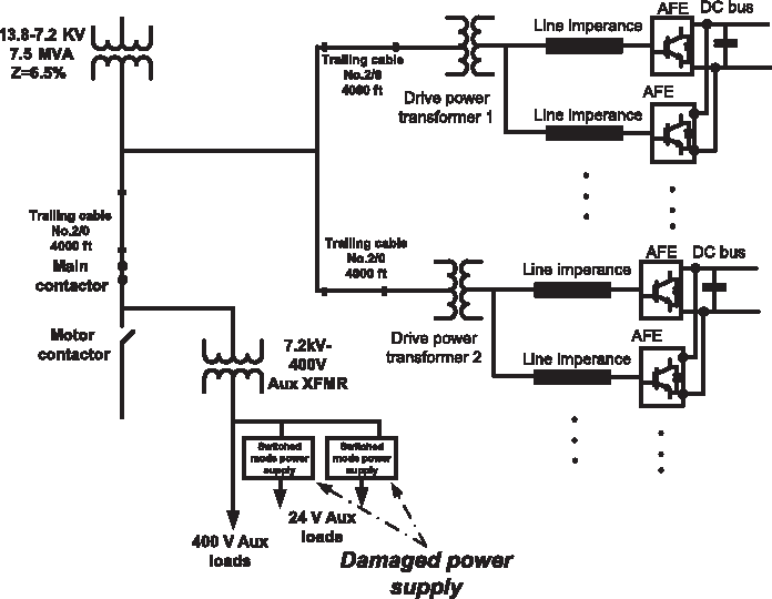 Schematic Diagram Substation Single Line. . Wiring Diagram on