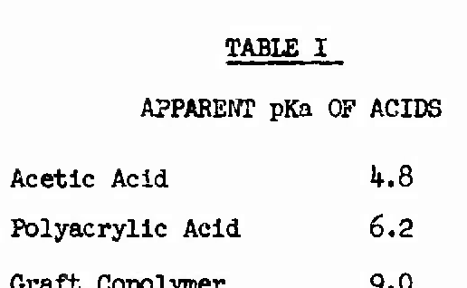 PDF] o CO to ß HCHICIl UNIT » HI EQUILIBRIUM CHEMICAL