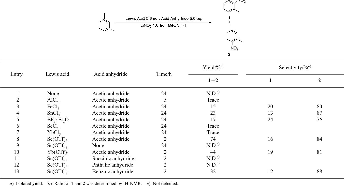 Table 1 from Scandium(III) trifluoromethanesulfonate
