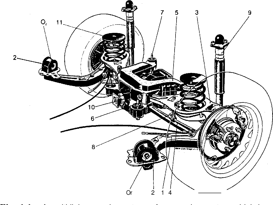 Pdf The Automotive Chassis Engineering Principles Semantic Scholar