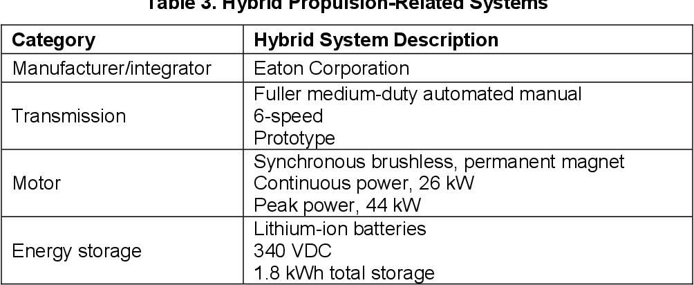 PDF] Coca-Cola Refreshments Class 8 Diesel Electric Hybrid Tractor ...