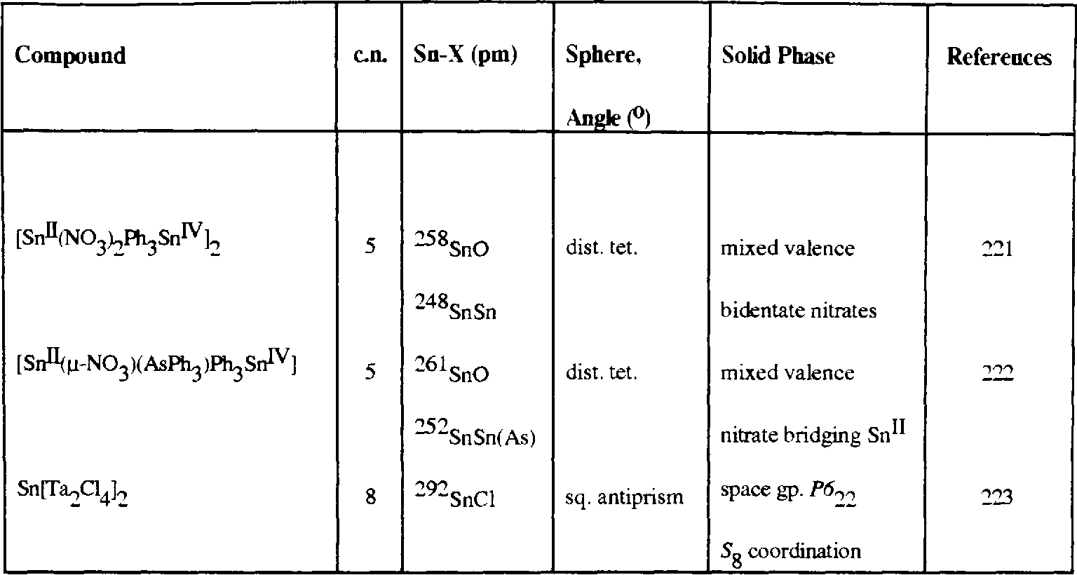 table 1.16