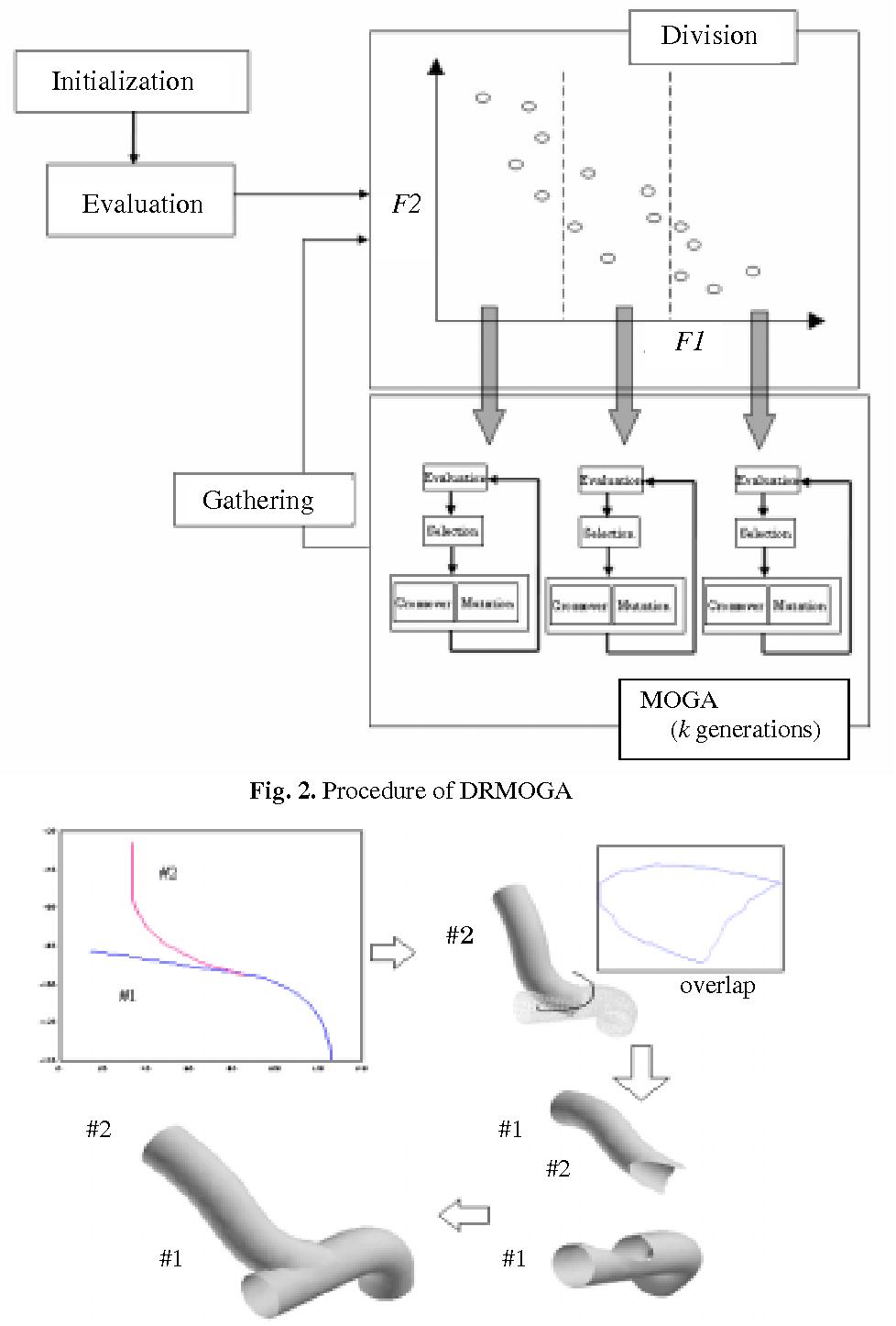 Multiobjective Design Optimization of Merging Configuration