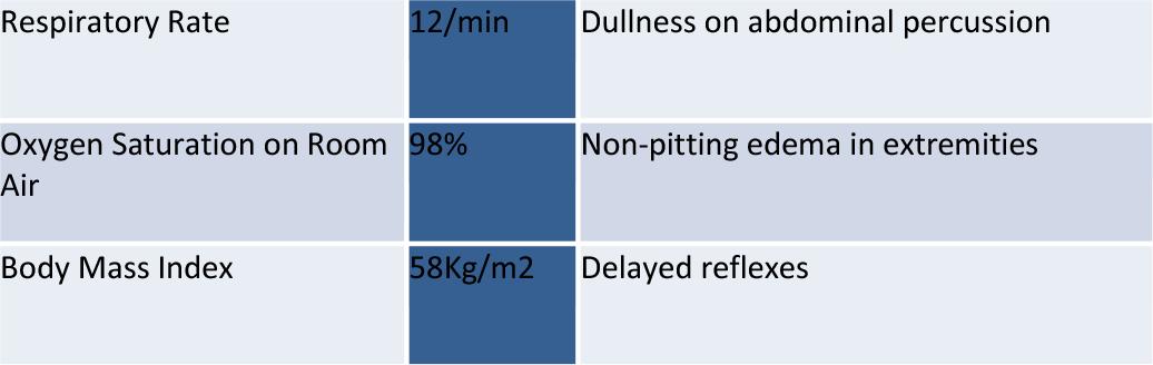 PDF] A Rare Complication of Hypothyroidism: Myxedema Ascites
