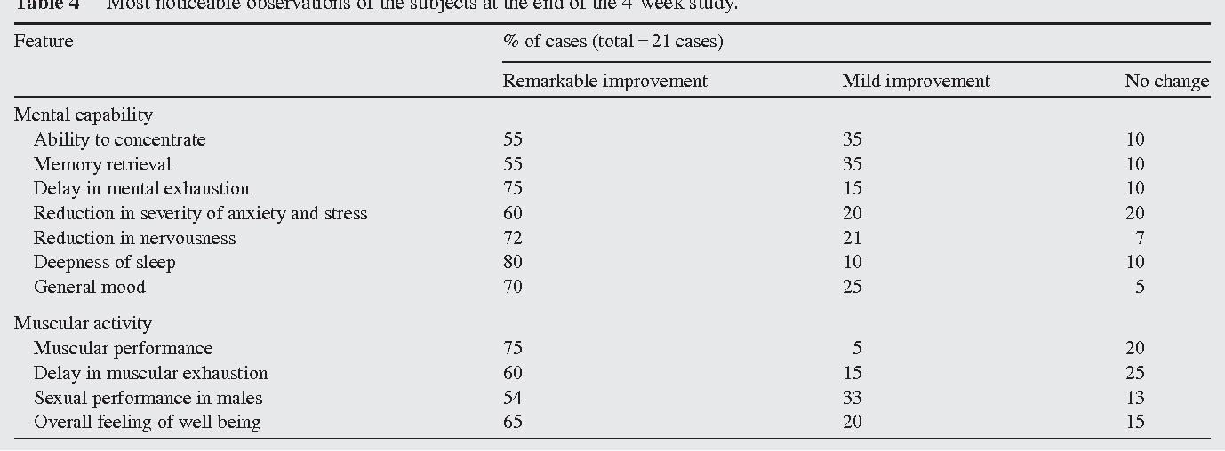 Anti-aging effects of l-arginine - Semantic Scholar