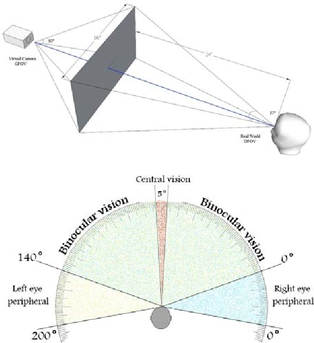 Figure 1 from Influence of peripheral and stereoscopic