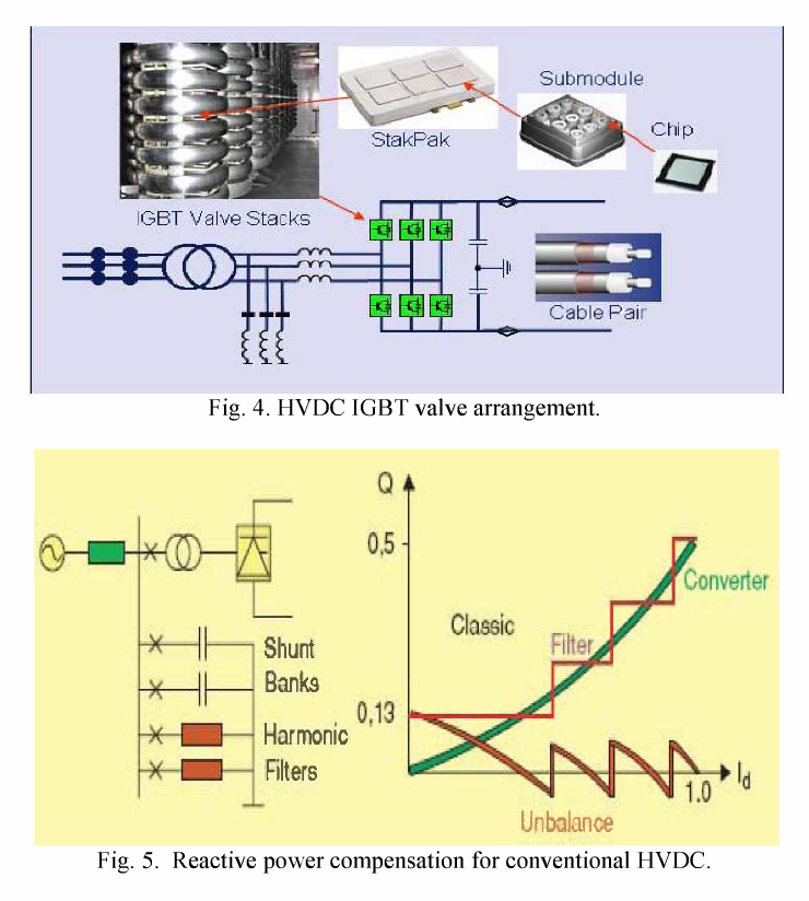 Figure 4 from High voltage direct current transmission - A