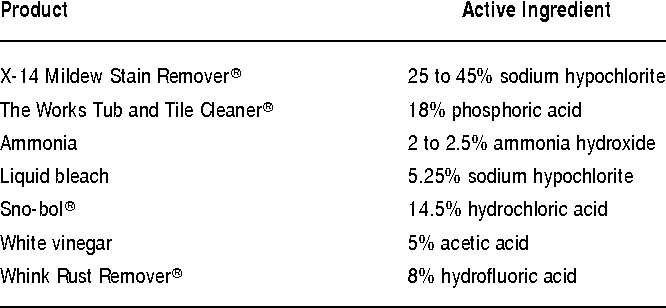 Chemical pneumonitis following household exposure to
