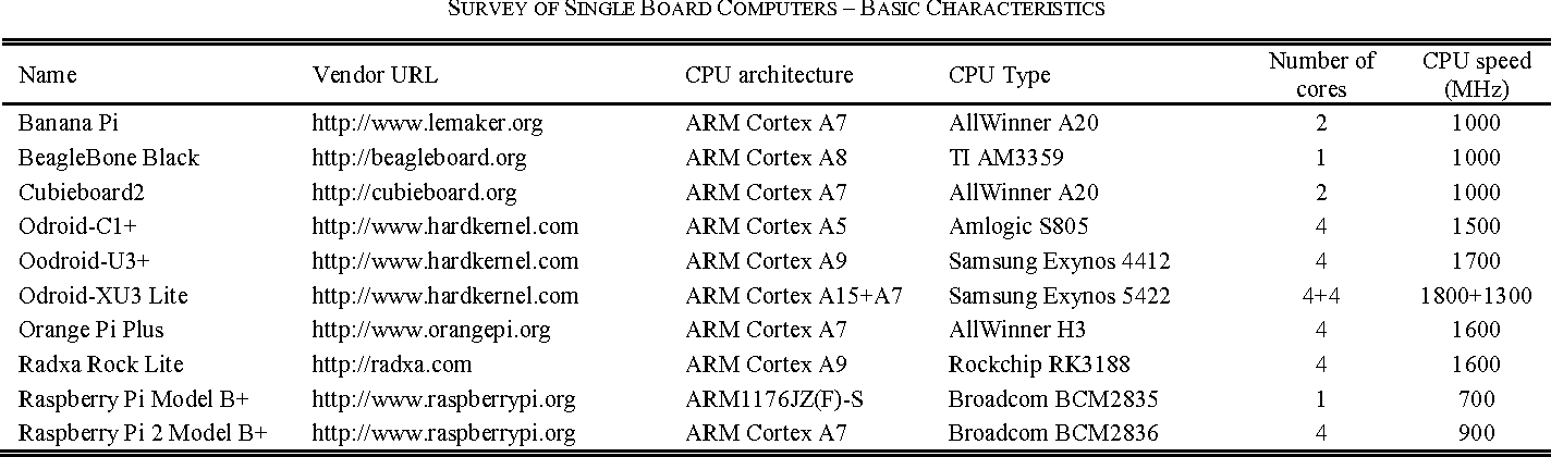 Table I from Benchmarking Further Single Board Computers for