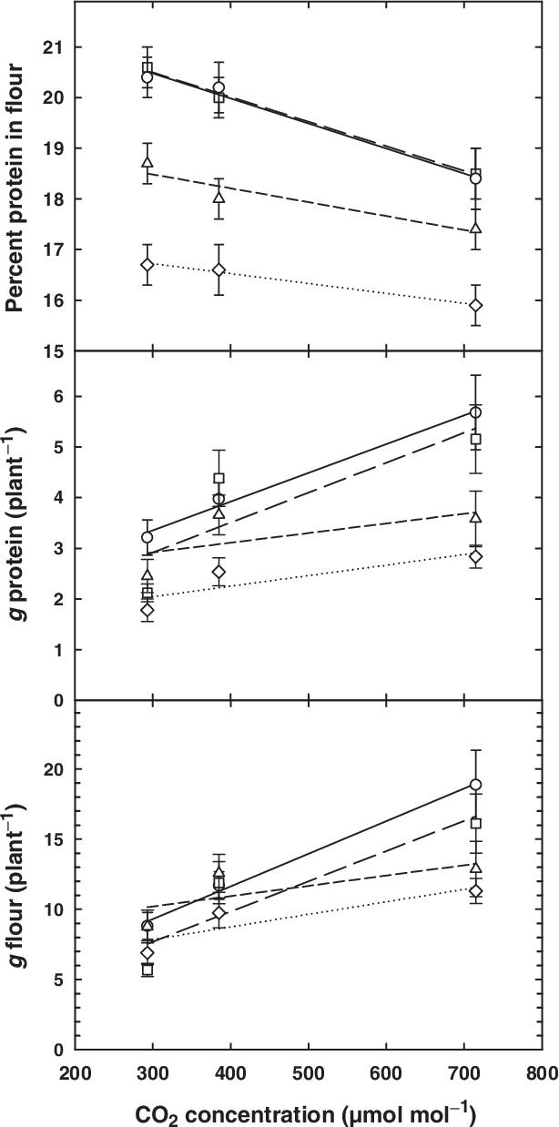 Figure 4 from Quantitative and qualitative evaluation of