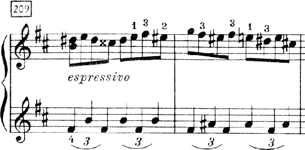 figure 13.12
