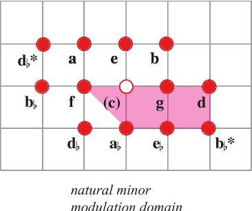figure 27.8