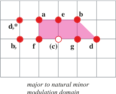 figure 27.10