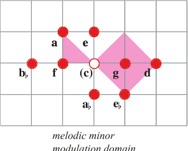 figure 27.12