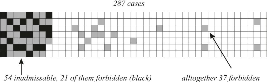 figure 31.2