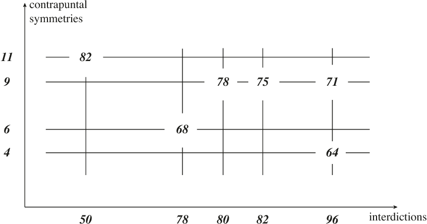 figure 31.3