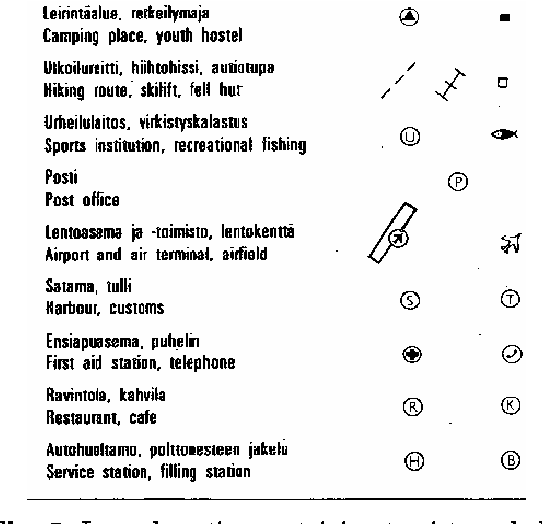 Figure 5 from MAGELLAN: Map Acquisition of GEographic Labels ... on weather map symbols, orienteering map symbols, military map symbols, standard map symbols, map key, north arrow symbols, map symbols worksheet, edit symbols, topographic map symbols, physical map symbols, map symbol for school, landform symbols, process map symbols, geologic map symbols, old map symbols, meteorological map symbols, highway map symbols, map scale, simple map symbols, compass symbols,