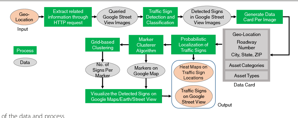 Figure 1 from Detection, classification, and mapping of U S