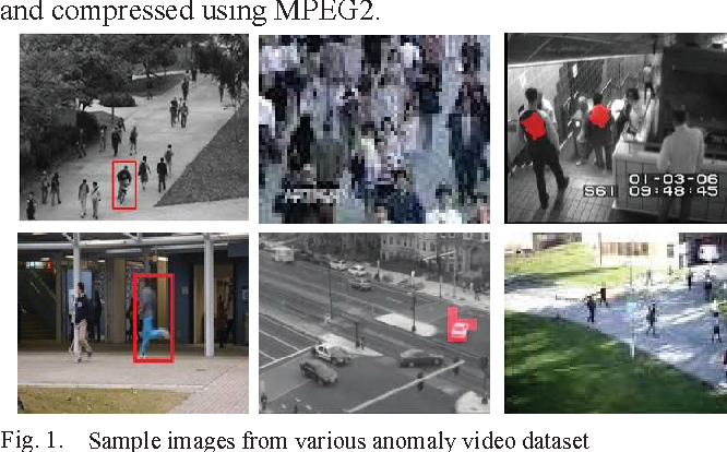 A survey of video datasets for anomaly detection in
