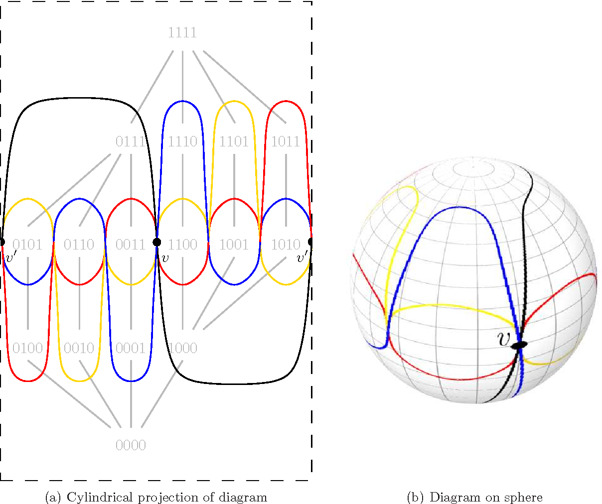 Figure 5 from Symmetric Venn Diagrams on the Sphere I : Chain  Decompositions and Isometry Groups of Order Two   Semantic ScholarSemantic Scholar