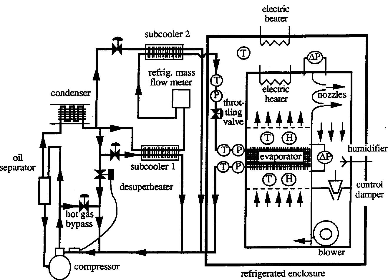 Evap Freezer Wiring Diagram Get Free Image About Wiring Diagram